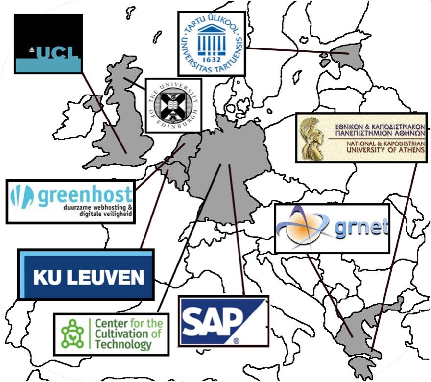 consortium_map